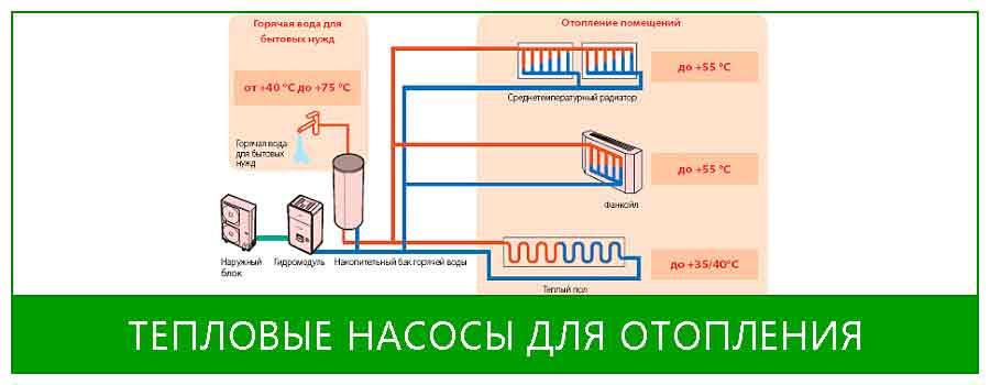 Тепловые насосы для ГВС