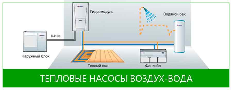 Тепловые насосы воздух вода